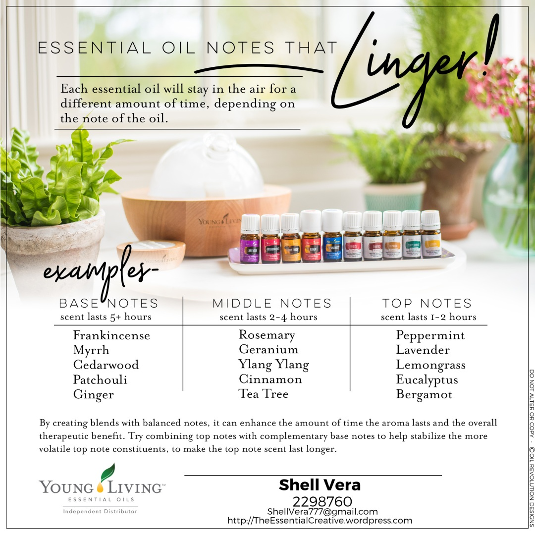 6-EO-Notes-that-Linger