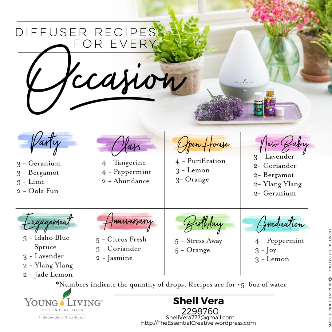 8-Diffuser-Recipes-by-Occasion