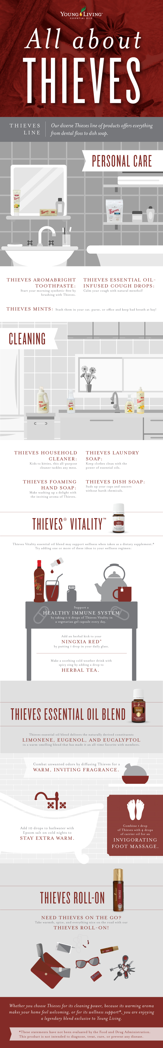 all about thieves