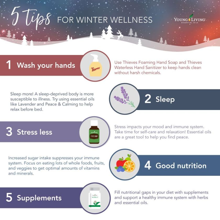 winterwellness2